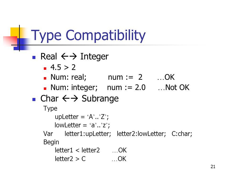 20 Subrange Type Define a name for start … end value For more understandable program Example: var Letter: ' a '..