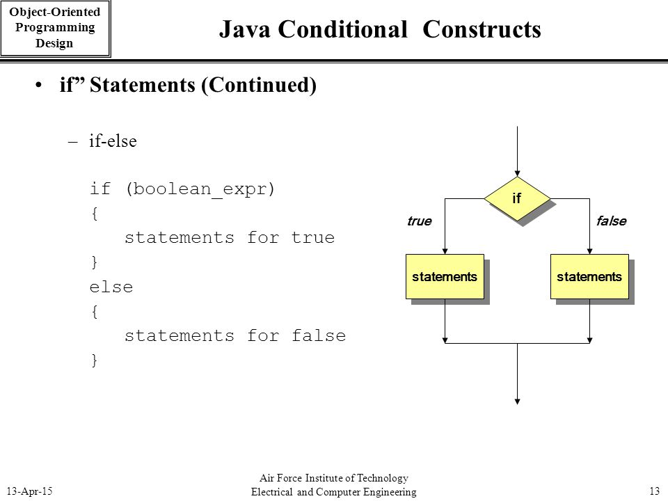 """Air Force Institute of Technology Electrical and Computer Engineering 13-Apr-1513 Object-Oriented Programming Design Java Conditional Constructs if"""" S"""