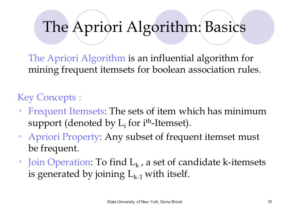 State University of New York, Stony Brook11 The Apriori Algorithm in a Nutshell Find the frequent itemsets : the sets of items that have minimum support  A subset of a frequent itemset must also be a frequent itemset i.e., if { AB } is a frequent itemset, both { A } and { B } should be a frequent itemset  Iteratively find frequent itemsets with cardinality from 1 to k (k- itemset ) Use the frequent itemsets to generate association rules.
