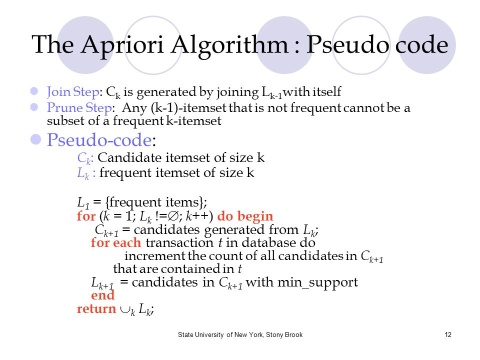 State University of New York, Stony Brook13 The Apriori Algorithm: Example Consider a database, D, consisting of 9 transactions.