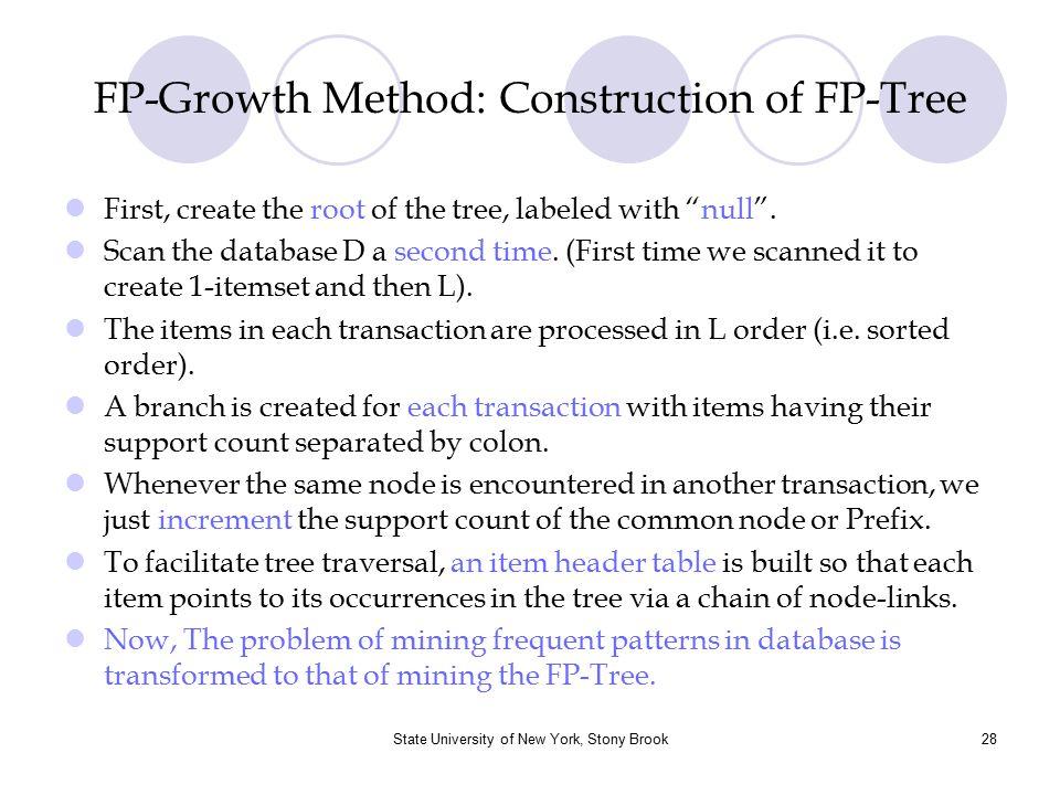 State University of New York, Stony Brook29 FP-Growth Method: Construction of FP-Tree An FP-Tree that registers compressed, frequent pattern information Item Id Sup Count Node- link I27 I16 I36 I42 I52 I2:7 null{} I1:2 I1:4 I3:2 I4:1 I3:2 I5:1 I3:2 I4:1