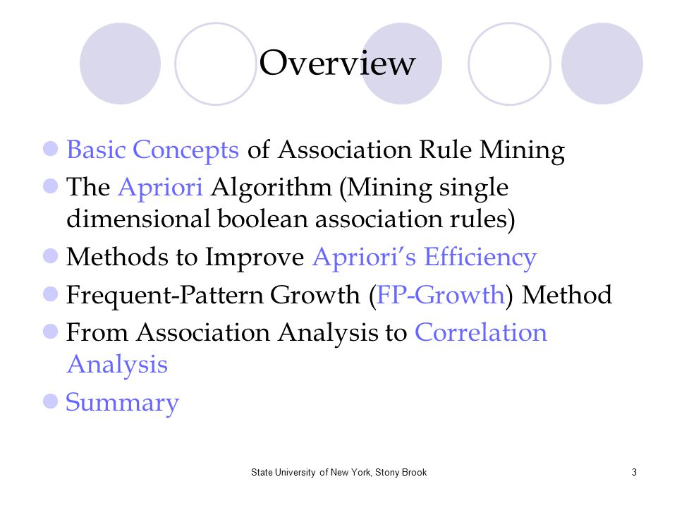 State University of New York, Stony Brook4 Basic Concepts of Association Rule Mining Association Rule Mining Finding frequent patterns, associations, correlations, or causal structures among sets of items or objects in transaction databases, relational databases, and other information repositories.