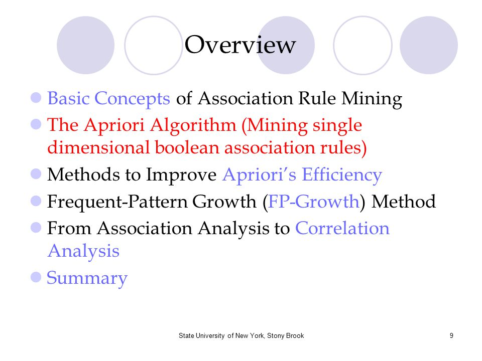 State University of New York, Stony Brook10 The Apriori Algorithm: Basics The Apriori Algorithm is an influential algorithm for mining frequent itemsets for boolean association rules.