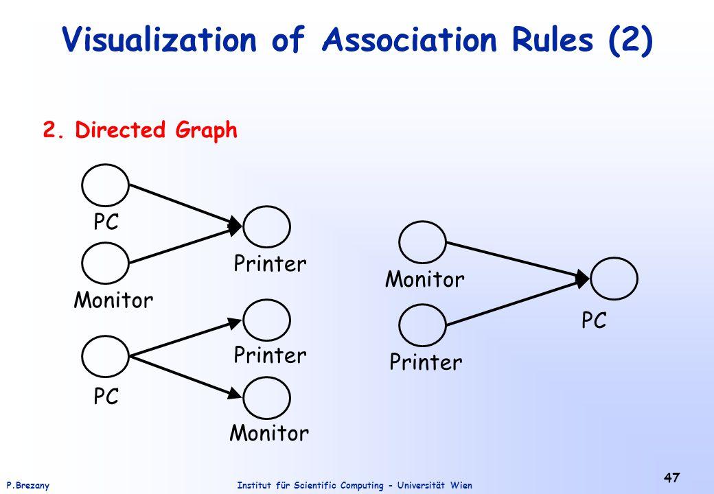 Institut für Scientific Computing - Universität WienP.Brezany 47 Visualization of Association Rules (2) 2. Directed Graph PC Printer PC Monitor PC Mon