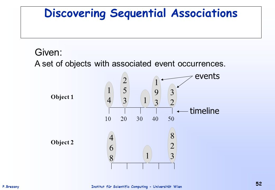 Institut für Scientific Computing - Universität WienP.Brezany 52 Discovering Sequential Associations Object 2 Object 1 823823 468468 1 1414 1 253253 193193 3232 timeline events 1020304050 Given: A set of objects with associated event occurrences.