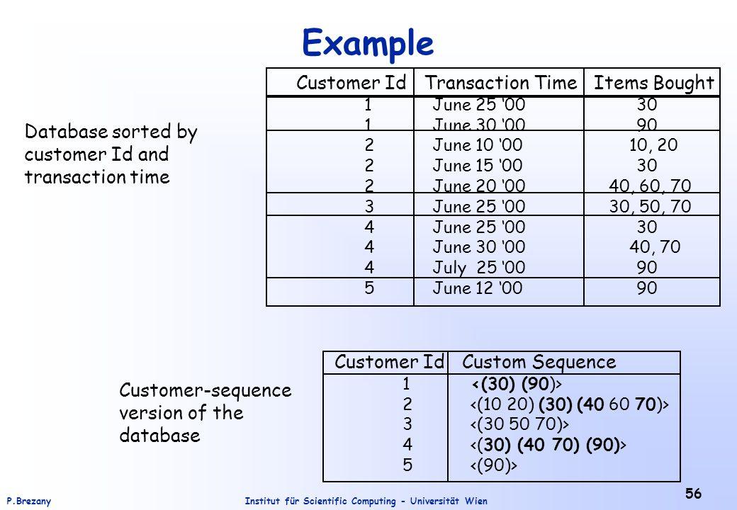 Institut für Scientific Computing - Universität WienP.Brezany 56 Example Customer Id Transaction Time Items Bought 1June 25 '0030 1June 30 '0090 2June