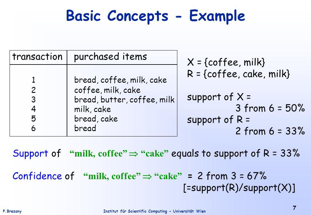 Institut für Scientific Computing - Universität WienP.Brezany 7 Basic Concepts - Example transaction purchased items 1 bread, coffee, milk, cake 2 cof