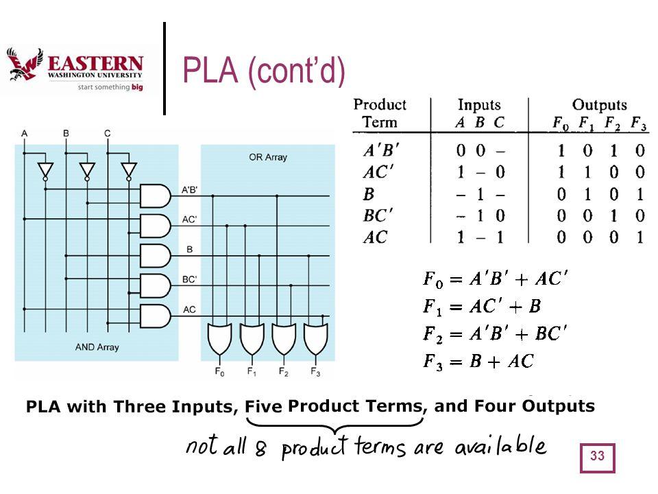 34 PLA short-hand notation