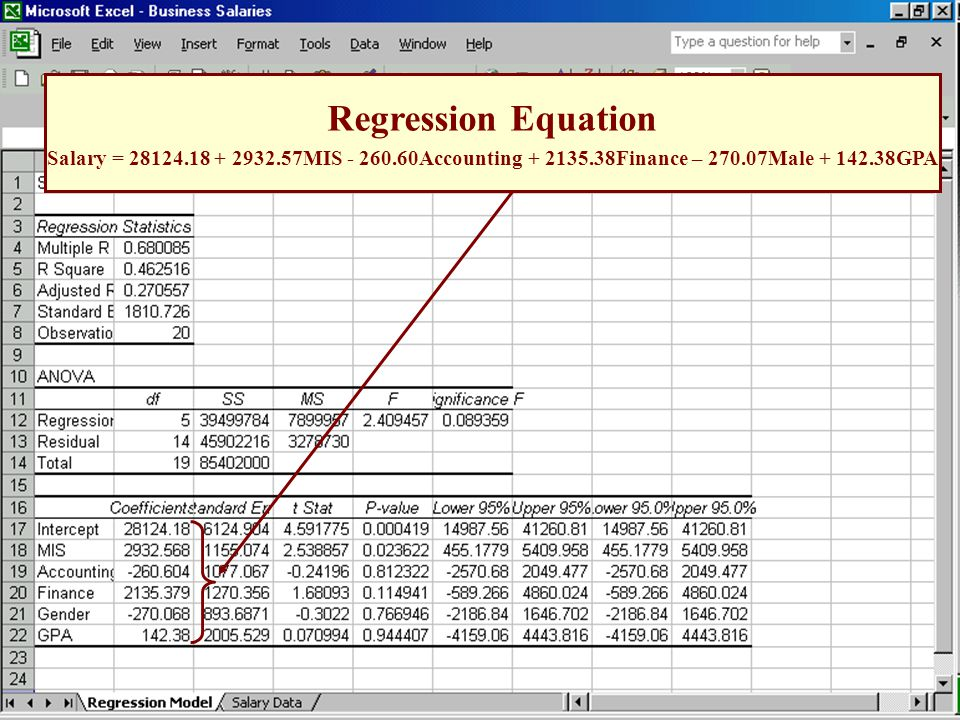 Review Dummy variables are regression variables that can only take on the values of 0 or 1.
