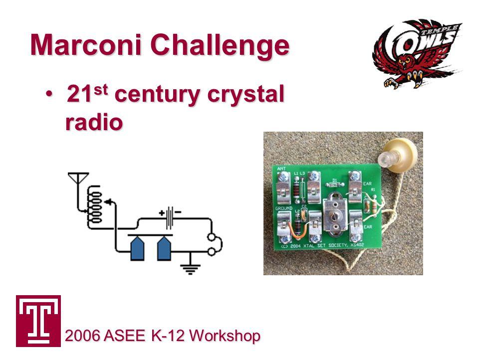 Marconi Challenge 2006 ASEE K-12 Workshop 21 st century crystal radio 21 st century crystal radio