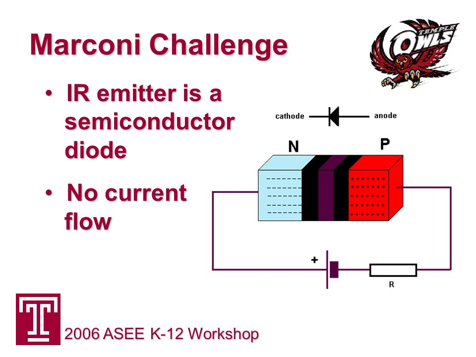 Marconi Challenge 2006 ASEE K-12 Workshop IR emitter is a semiconductor diode IR emitter is a semiconductor diode No current flow No current flow