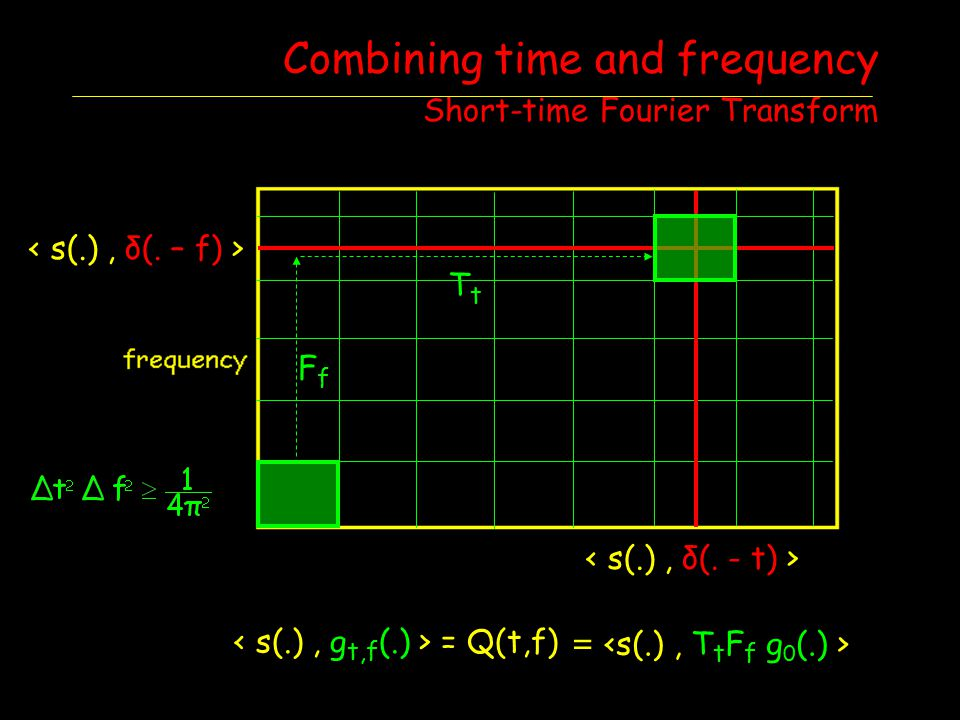 Combining time and frequency Wavelet Transform time frequency = O(t,f = f 0 /a) Ψ 0 (u) Ψ 0 ( (u–t)/a ) DaDa TtTt