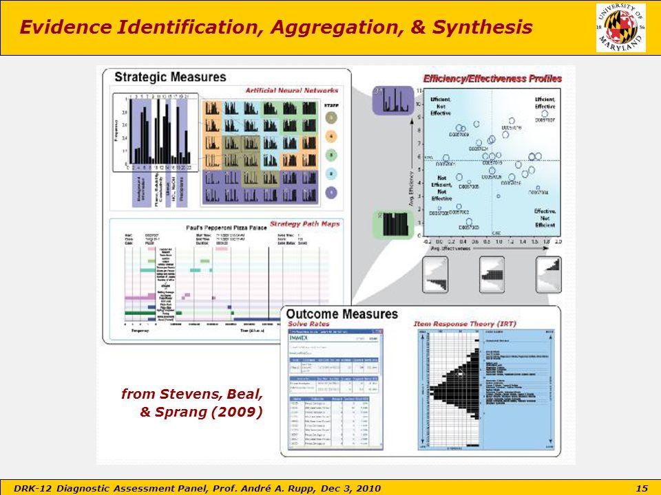 DRK-12 Diagnostic Assessment Panel, Prof. André A.