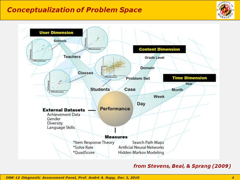 Toward an Understanding of Frameworks & Models