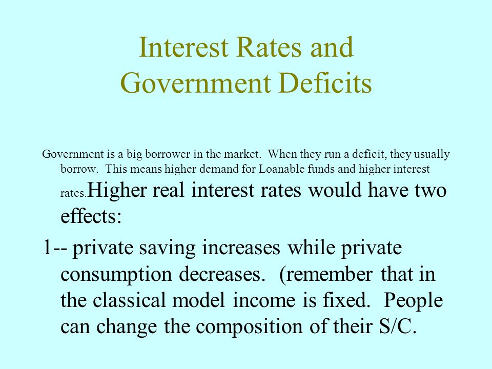 Interest Rates and Government Deficits Government is a big borrower in the market.