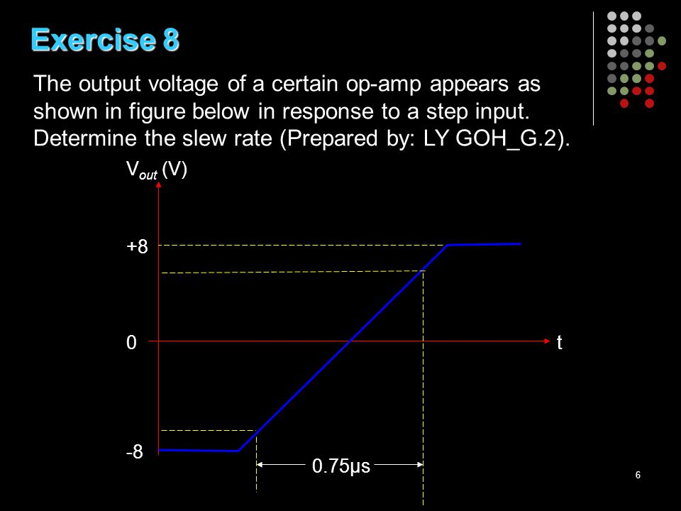 6 Exercise 8 The output voltage of a certain op-amp appears as shown in figure below in response to a step input.