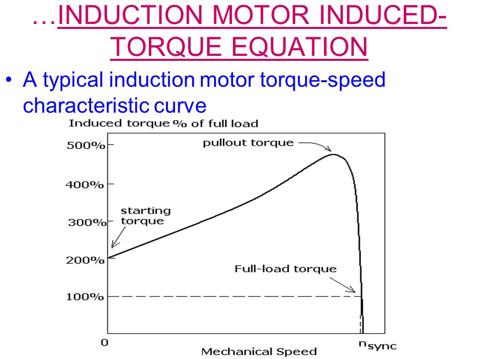 …INDUCTION MOTOR INDUCED- TORQUE EQUATION A typical induction motor torque-speed characteristic curve