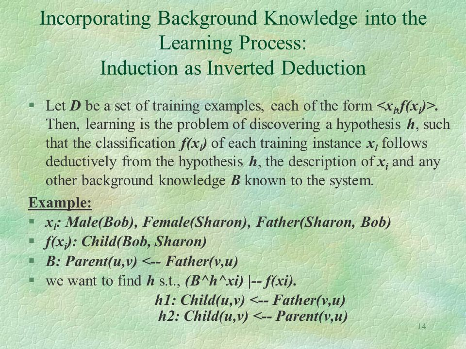 14 Incorporating Background Knowledge into the Learning Process: Induction as Inverted Deduction §Let D be a set of training examples, each of the for