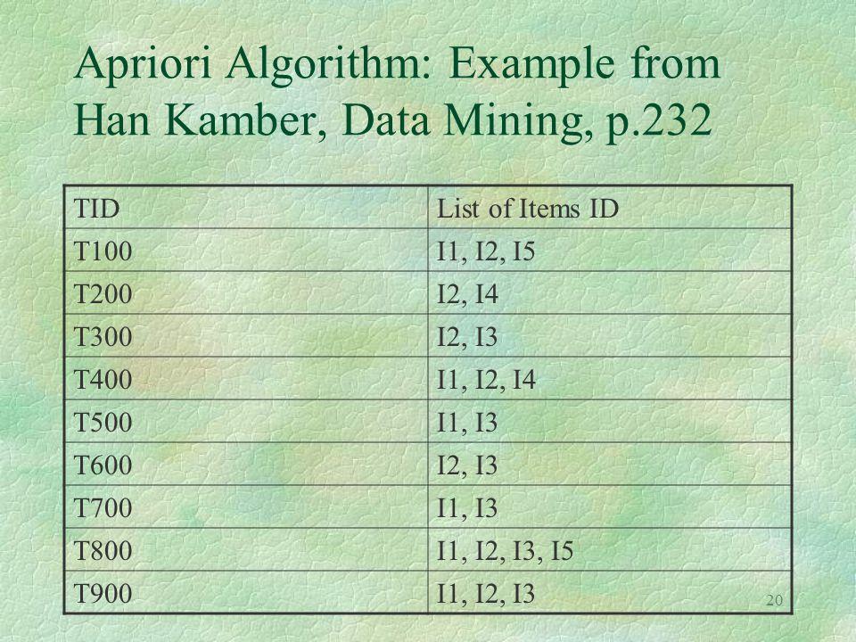 20 Apriori Algorithm: Example from Han Kamber, Data Mining, p.232 TIDList of Items ID T100I1, I2, I5 T200I2, I4 T300I2, I3 T400I1, I2, I4 T500I1, I3 T