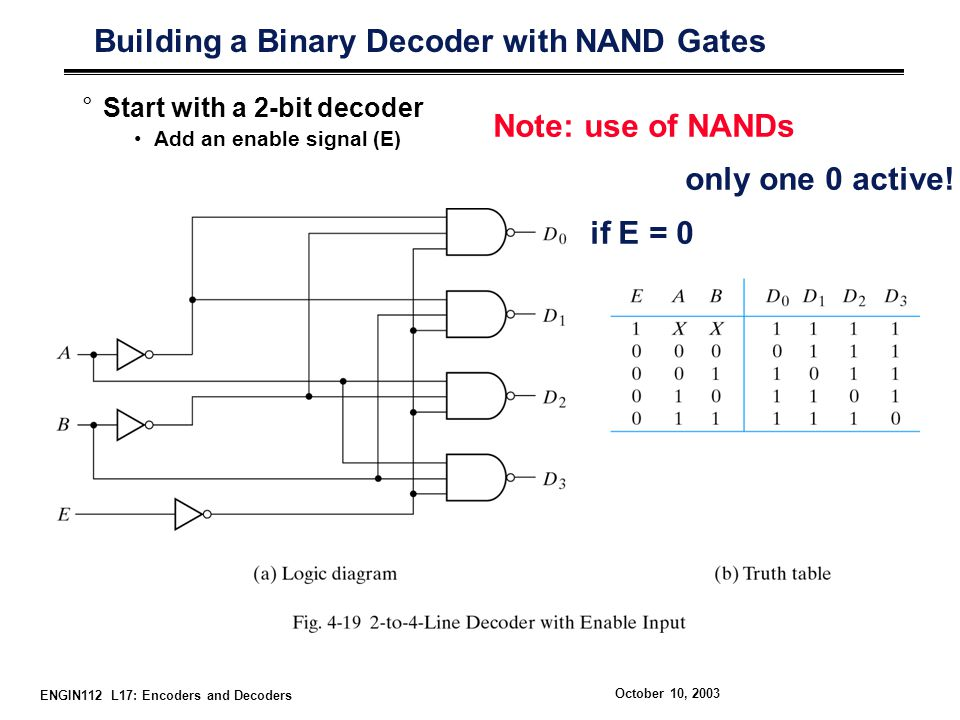 ENGIN112 L17: Encoders and Decoders October 10, 2003 Building a Binary Decoder with NAND Gates °Start with a 2-bit decoder Add an enable signal (E) No