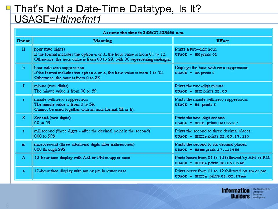 17 That's Not a Date-Time Datatype, Is It.