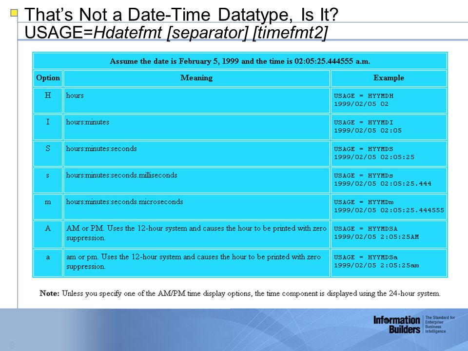 10 That's Not a Date-Time Datatype, Is It.