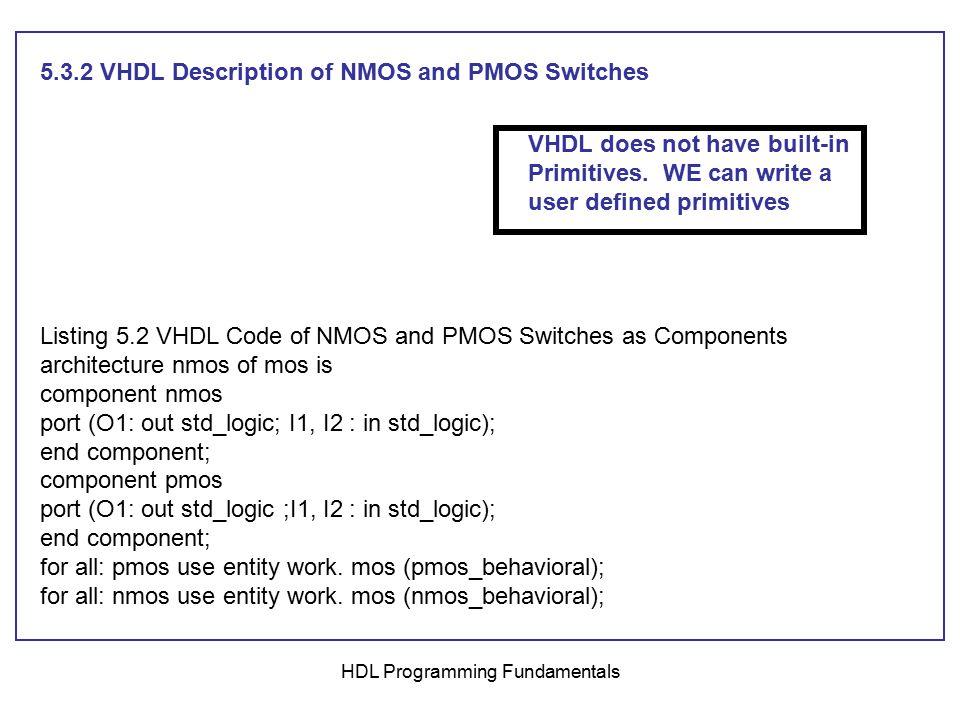 HDL Programming Fundamentals 5.3.3 Serial and Parallel Combinations of Switches g1g2y 11d 01Z 10Z 00 Z g1g2y 11Z 01Z 10Z 00 d g1g2y 11d 01d 10d 00 Z g1g2y 11Z 01d 10d 00 d 2 nmos in serial 2 nmos in parallel 2 pmos in serial 2 pmos in parallel