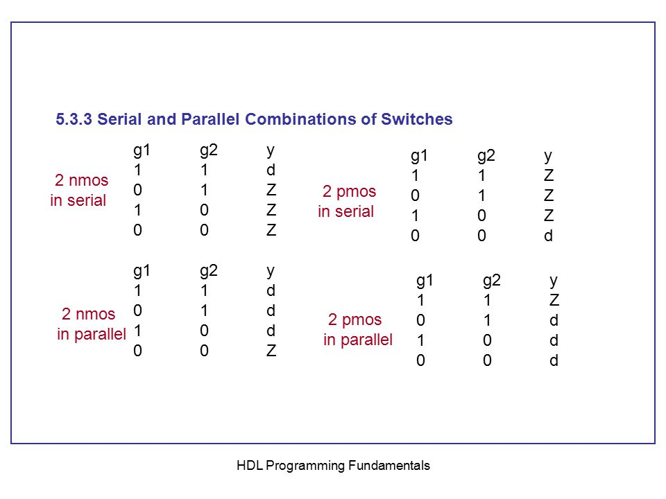 HDL Programming Fundamentals b) Verilog Description, D-latch using CMOS Switches module D_latch(D, E, Q, Qbar); input D, E; output Q, Qbar; wire S1; cmos (S1, D, E, Ebar); cmos (S1, Q, Ebar, E); invert inv1(Ebar, E); invert inv2(Q, Qbar); invert inv3( Qbar, S1); endmodule module invert(y,a); input a; output y; supply1 vdd; supply0 gnd; pmos p1(y, vdd, a); nmos n1(y, gnd, a); endmodule Please correct Listing 5.19 To match the code shown here