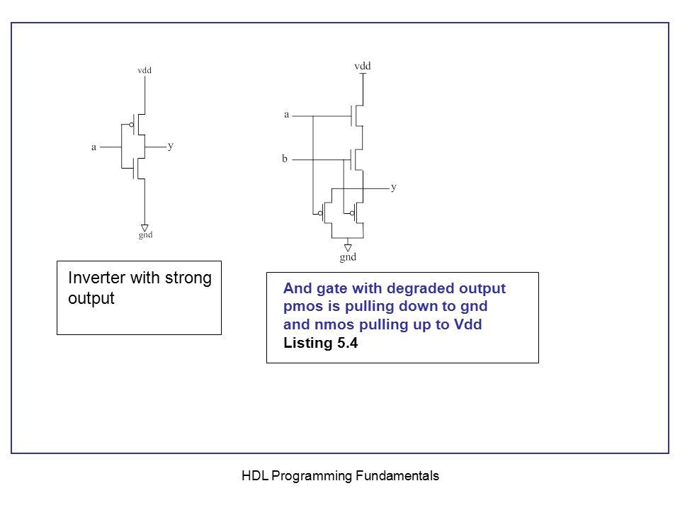 HDL Programming Fundamentals 5.7 Bidirectional Switches tran (dataio1, dataio2); trannif0 (dataio1, dataio2, control); tranif1 (dataio1, dataio2, control);