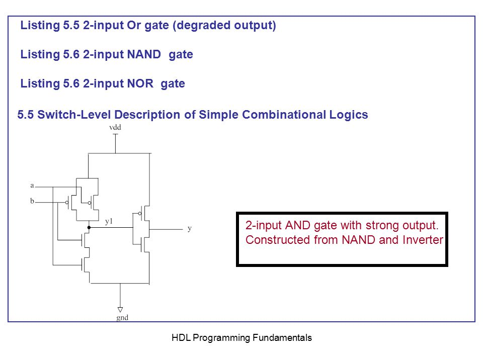 HDL Programming Fundamentals Summary of Verilog switches Verilog SwitchBrief explanation nmos n1(drain, source, gate);If gate =1, then source = drain, otherwise open (high impedance) pmos n1(drain, source, gate);If gate =0, then source = drain, otherwise open (high impedance) cmos (output, input, gn, gp);gp is the complement of gn.