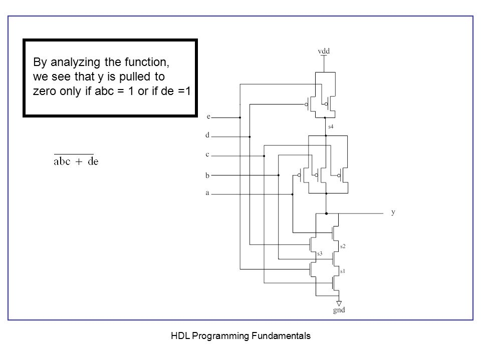 HDL Programming Fundamentals XNOR listing 5.13 Another XNOR listing 5.14 Listing 5.15 2x1 MUX