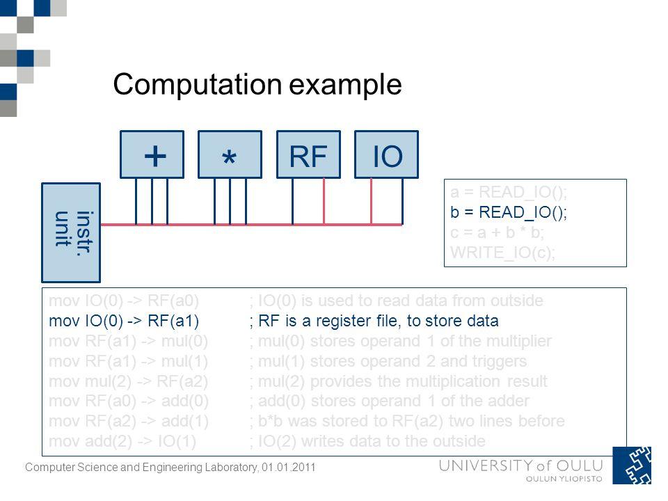 Computer Science and Engineering Laboratory, 01.01.2011 Computation example + * RFIO instr.