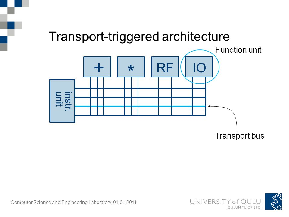 Computer Science and Engineering Laboratory, 01.01.2011 Transport-triggered architecture + * RFIO instr.
