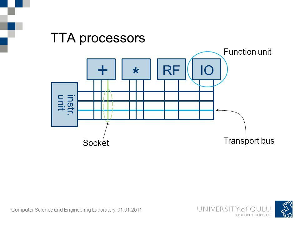Computer Science and Engineering Laboratory, 01.01.2011 TTA processors + * RFIO instr.