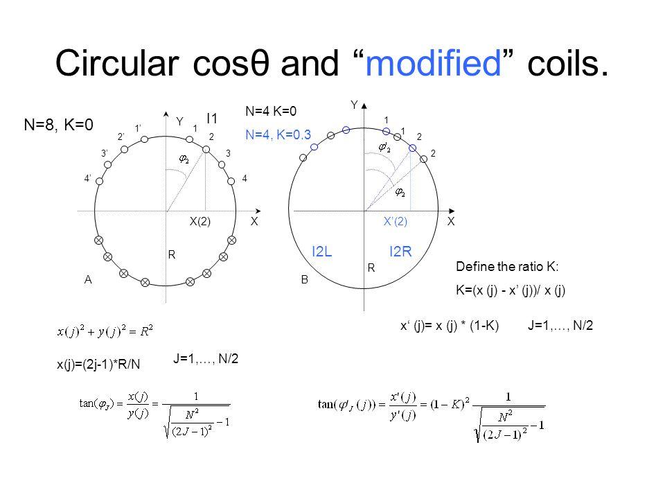 "Circular cosθ and ""modified"" coils. X Y 1 2 3 4 1' 2' 3' 4' Y 1 2 AB Define the ratio K: K=(x (j) - x' (j))/ x (j) x(j)=(2j-1)*R/N x' (j)= x (j) * (1-"