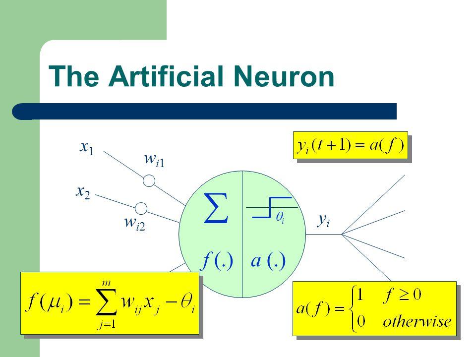 The Artificial Neuron x1x1 x2x2 xmxm wi1wi1 wi2wi2 w im yiyi f (.)a (.) ii 