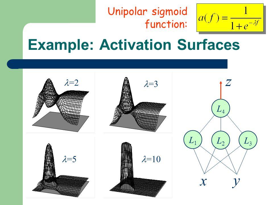 Example: Activation Surfaces L4L4 z x y L1L1 L2L2 L3L3 =2 =3 =5 =10 Unipolar sigmoid function: