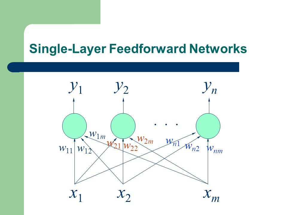 Single-Layer Feedforward Networks y1y1 y2y2 ynyn x1x1 x2x2 xmxm w 11 w 12 w1mw1m w 21 w 22 w2mw2m wn1wn1 w nm wn2wn2...