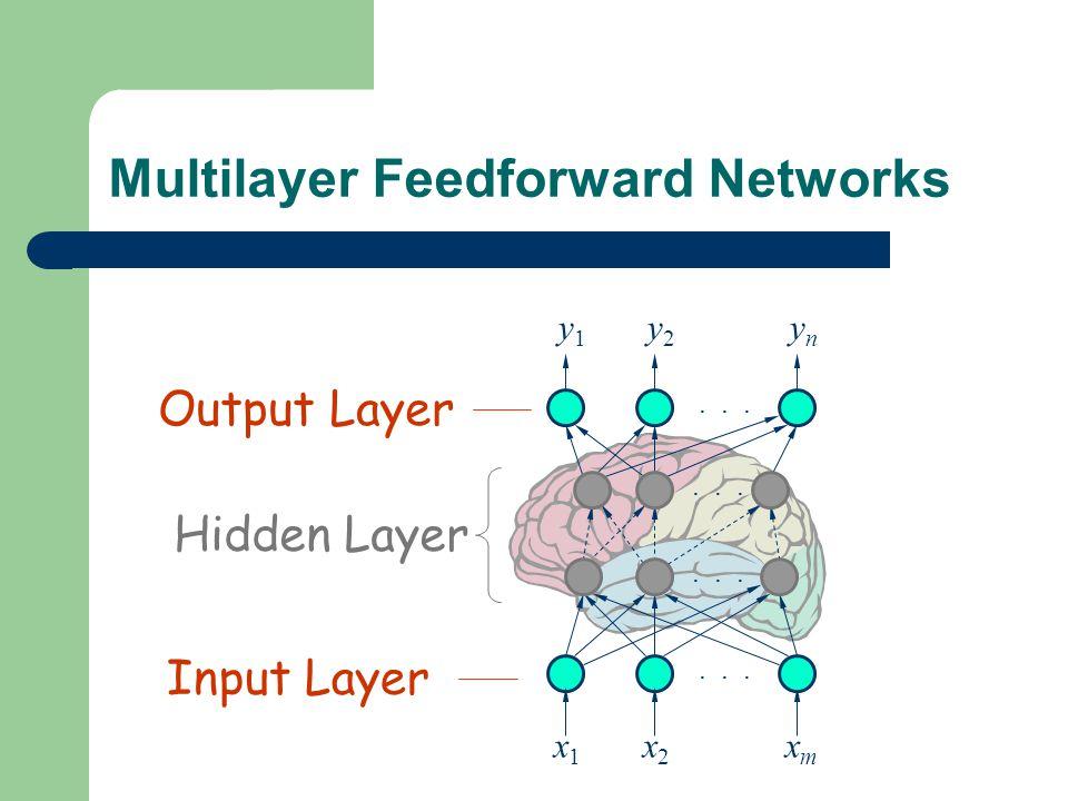 Multilayer Feedforward Networks... x1x1 x2x2 xmxm y1y1 y2y2 ynyn Hidden Layer Input Layer Output Layer