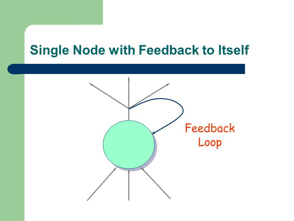 Single Node with Feedback to Itself Feedback Loop