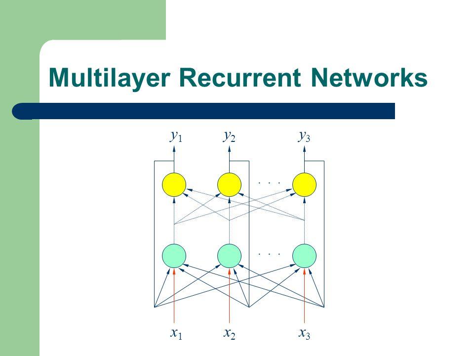 Multilayer Recurrent Networks x1x1 x2x2 x3x3 y1y1 y2y2 y3y3...