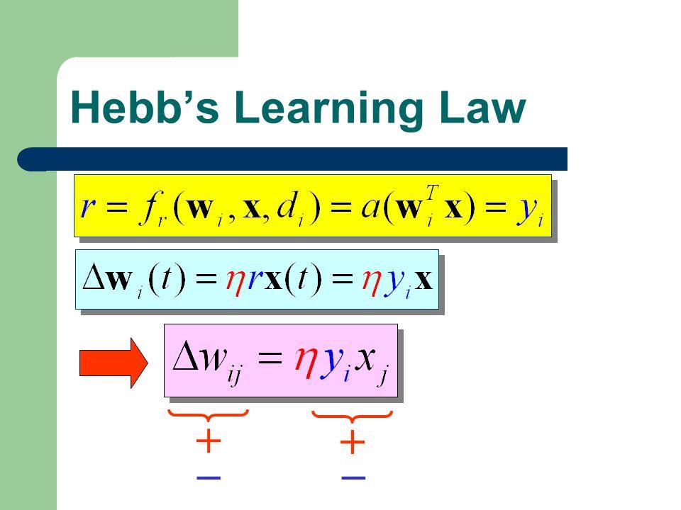 Hebb's Learning Law +  + 
