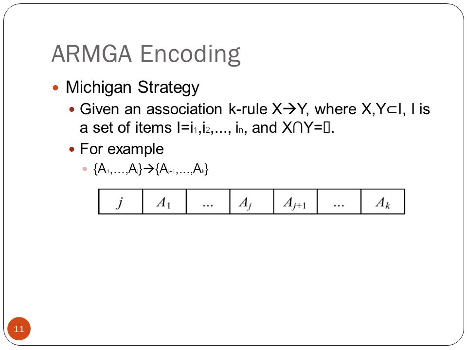 ARMGA Encoding Michigan Strategy Given an association k-rule X  Y, where X,Y ⊂ I, I is a set of items I=i 1,i 2,..., i n, and X∩Y= ∅.