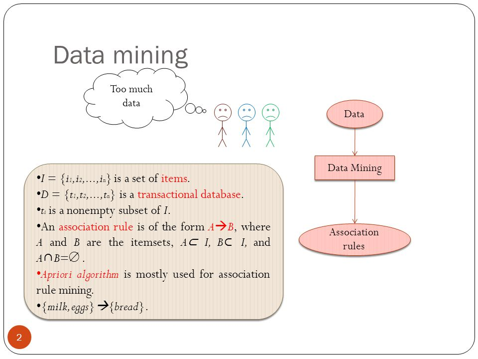 Data mining 2 Data Data Mining Association rules Too much data I = {i 1,i 2,...,i n } is a set of items.