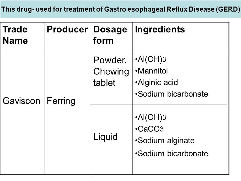 IngredientsDosage form ProducerTrade Name Al(OH) 3 Mannitol Alginic acid Sodium bicarbonate Al(OH) 3 CaCO 3 Sodium alginate Sodium bicarbonate Powder.