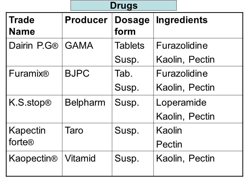 IngredientsDosage form ProducerTrade Name Furazolidine Kaolin, Pectin Tablets Susp.