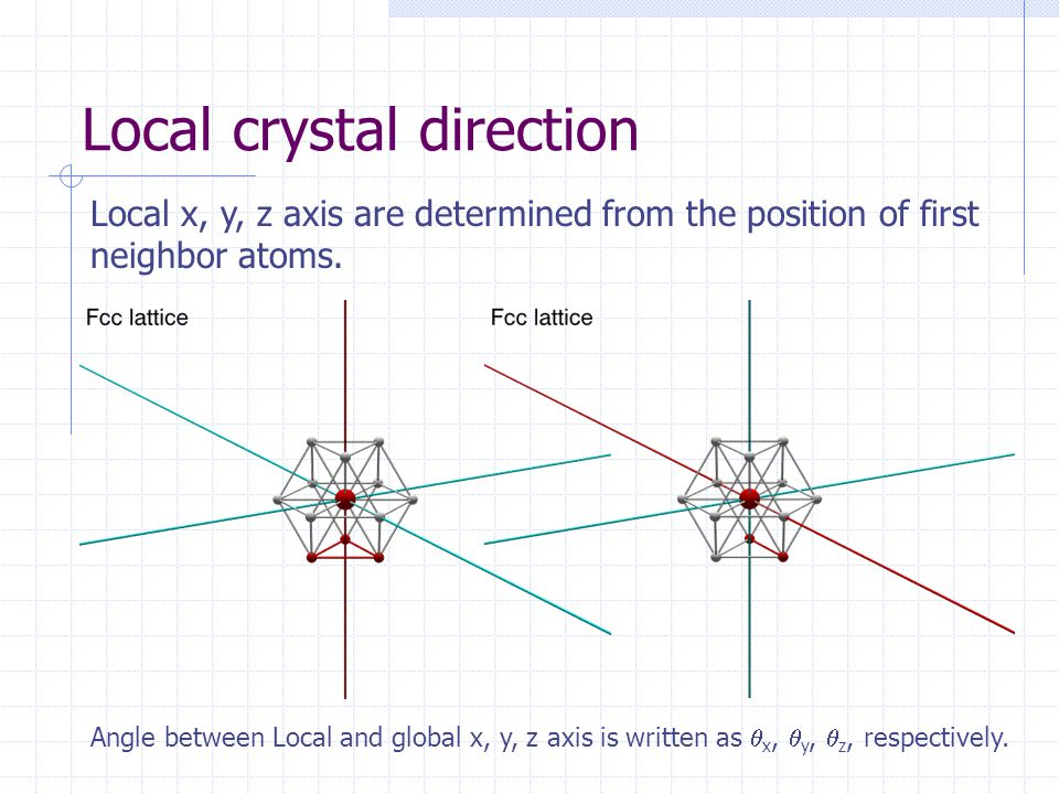 Local crystal direction Local x, y, z axis are determined from the position of first neighbor atoms.
