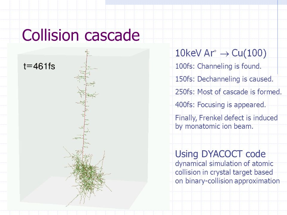 Collision cascade 100fs: Channeling is found.150fs: Dechanneling is caused.