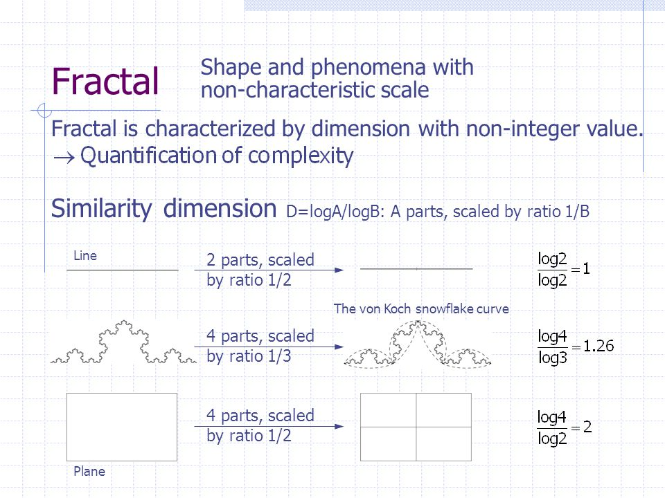 Fractal Fractal is characterized by dimension with non-integer value.