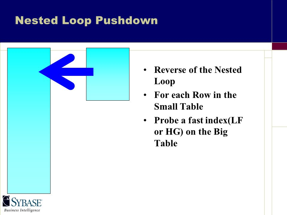 Nested Loop Pushdown Reverse of the Nested Loop For each Row in the Small Table Probe a fast index(LF or HG) on the Big Table